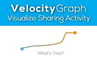 Mashshare Velocity Graph